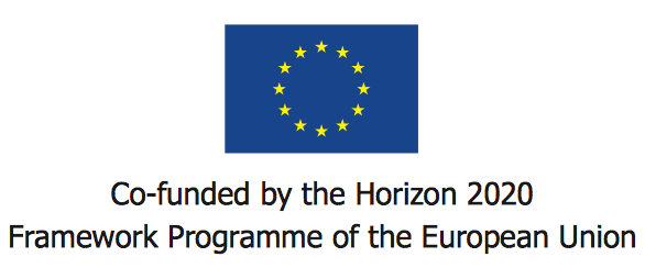 Horizon 2020 Emblem